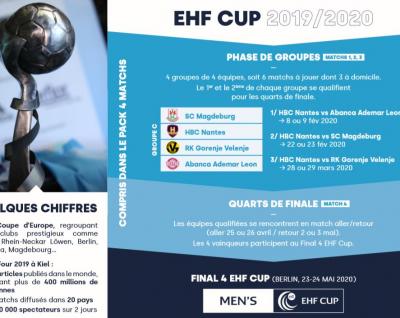 EHF Cup : Les offres VIP