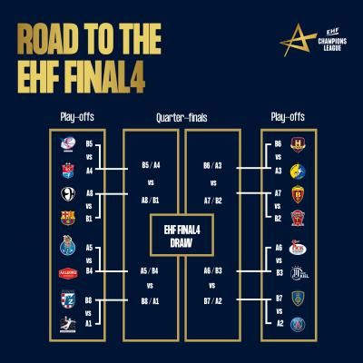 EHFCL : En 1/8èmes de finale face à Kielce