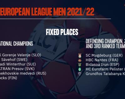 """EHF European League : Le """"H"""" directement en phase de groupe"""