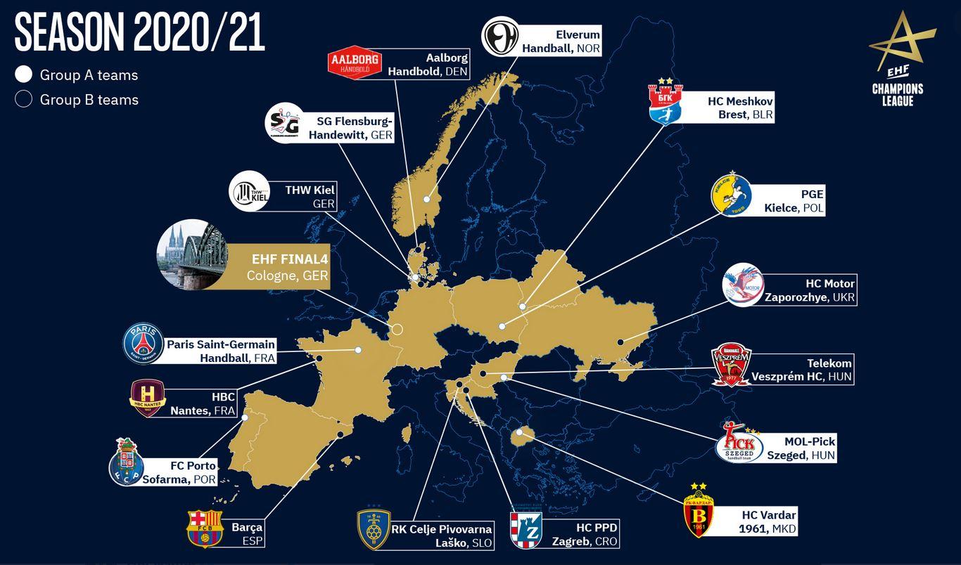 Le calendrier d'EHF Champions League